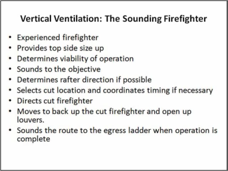 Vertical Ventilation: The Sounding Firefighter