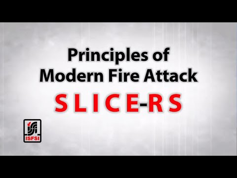 Principles of Modern Fire Attack - SLICE-RS