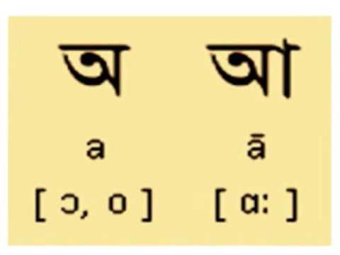 Bengali Vowels-Learn Bengali Vowels-How to write Bengali Alphabets