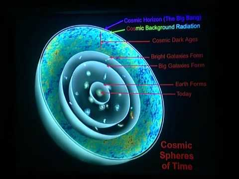 Prof. Joel R. Primack- The View from the Center of the Universe