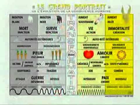 CHOISISSONS A '' QUI ''  NOUS APPARTENONS...........    (archive GHISLAINE LANCTOT)