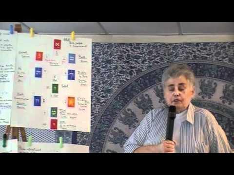 conference Jacqueline Bousquet Juin2011