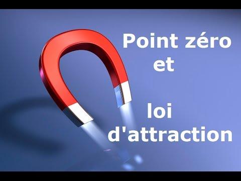 Intention au point zéro et loi d'attraction