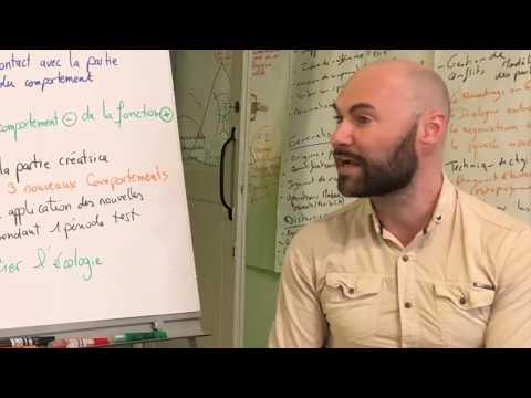 PNL et Hypnose: Le recadrage en 6 points (démo)