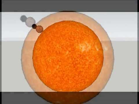 Crop Circle 2013 decoded: There is not much to say. The return of Nibiru