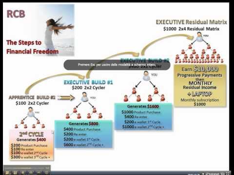 Residual Cash Baster Presentation