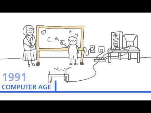 A história da tecnologia na educação.mp4