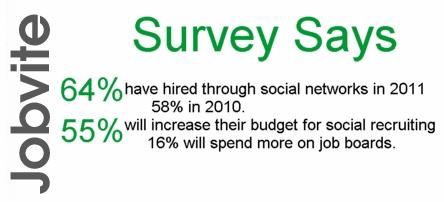 Jobvite Survey
