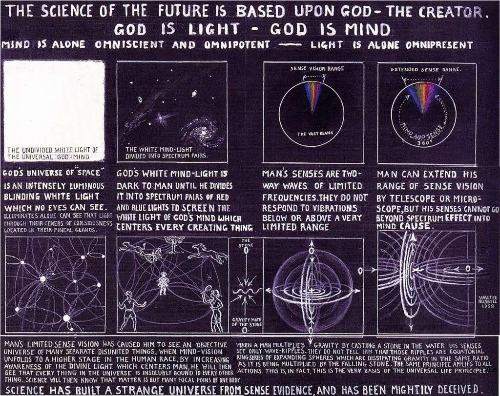 walter russell diagram god light