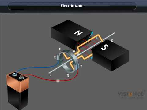Electric Motor | Magnetic Effects Electric Current Class 10 | CBSE Class 10 Science | Learning App