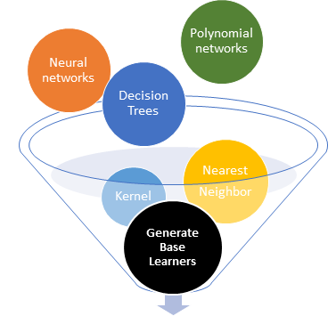 Data Science Central Weekly Digest, April 1 3