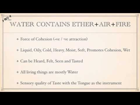 Qualities of the Five Elements - Gunas