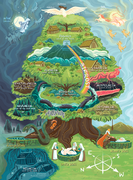 map_of_yggdrasil__nine_worlds__by_solaroid-d4t9xqq