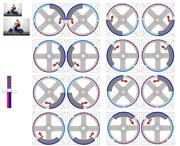 Magnetic Pendulum-Cam-Wheel Drive
