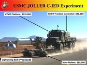 USMC Steel Balls Of Lightening