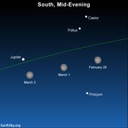 2014-february-28-march-1-2-jupiter-castor-pollux-procyon-multiple-moon-night-sky-chart