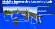 Mobile Immersive Learning Lab