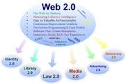 web2tree