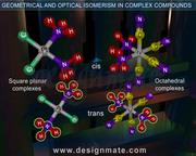 Geometrrical and optical isomerism