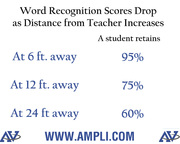 Education Graphic distanceaway61224-2