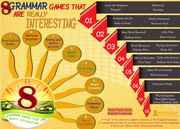 NINE GRAMMAR GAMES THAT ARE REALLY INTERESTING