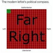 MODERN LEFTIST POLITICAL COMPASS