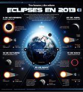 ECLIPSES EN 2013