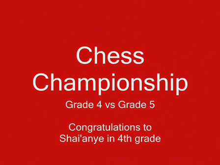 Chesschamp 2008