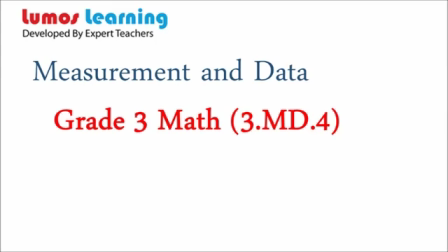 Measurement and Data Grade 3 Math Educational Video (3-MD-B-4)