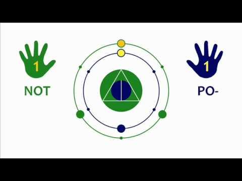 Polyrhythms: 2 against 3 and 3 against 2