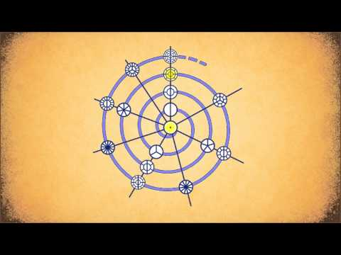 Permutations of Harmonics #8-9-10