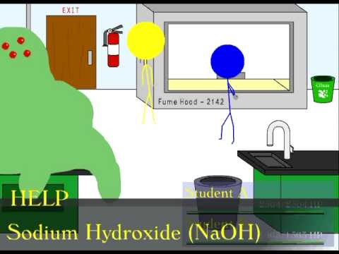 Chemistry For Dummies (Flash Animation)
