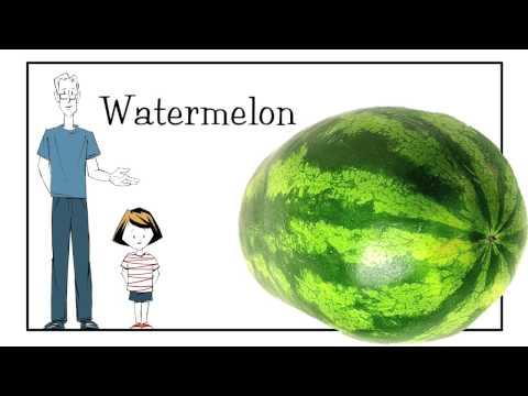 Readeez: Watermelon