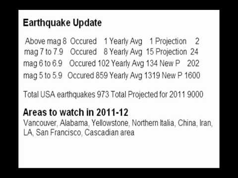 Earthquake Update and Prediction 2011