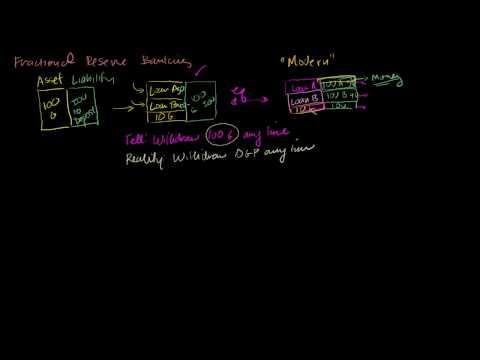 Fractional Reserve Banking Explained