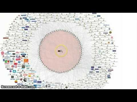 The Illusion of Choice ! The Bilderberg Group Controls the Game !
