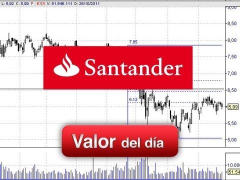 Análisis Técnico de Banco Santander por Ana Refels para Estrategias Tv (11-1-12)