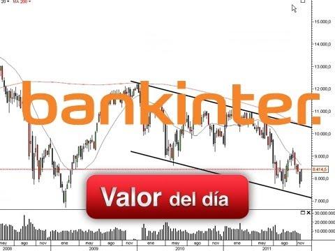 Análisis técnico de Bankinter por Juan Enrique Cadiñanos en Estrategias TV (19-01-12)