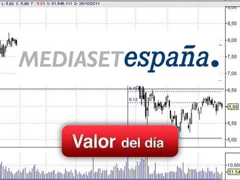 Análisis técnico de Mediaset por David Galán en Estrategias TV (17-01-12)