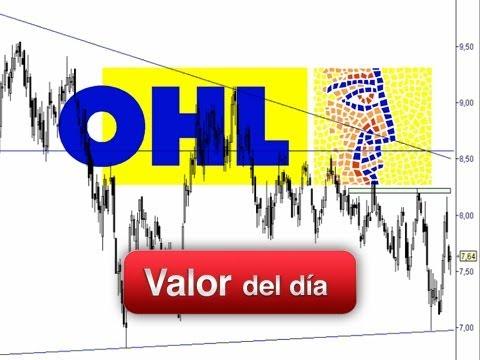 Análisis técnico de OHL por Ana Rafels en Estrategias TV (18-01-12)