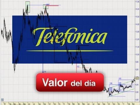 Video Análisis técnico de Telefónica por Luis Lorenzo 26-05-12