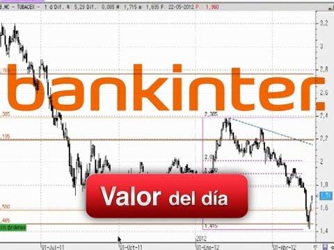 Video Análisis técnico de Bankinter por David Galán 29-05-12