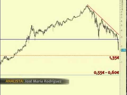 Video Analisis tecnico de Banco Popular 29-05-12