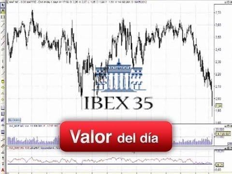 Video Análisis técnico de Ibex 35 por Ana Rafels 30-05-12