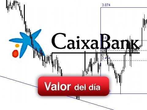 Video Análisis técnico de CaixaBank pon Alejandro Martín 28-11-12