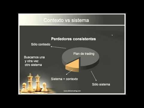 Video Analisis: Contexto contra sistema, haciendo trading con lupa o con prismáticos