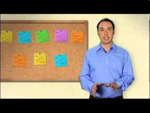 Video Analisis: El principio de Onda de Elliott -- Reglas básicas (III)