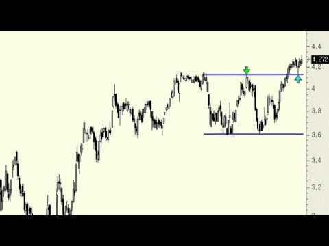 Video analisis tecnico de Iberdrola 20-05-13
