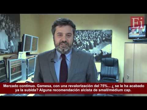 Video Analisis con Kai Torrella de Gesinter: Gamesa, IBEX35, Nikkei, Dow, Inditex, Grifols, DIA, BBVA, Santander, Iberdrola, Ence... 22-05-13