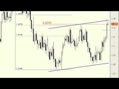 Video Analisis tecnico del Euro/Dolar: próximas resistencias en 1,3305 y 1,3340 07-06-13